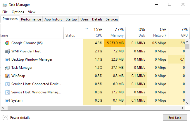task-manager-processes