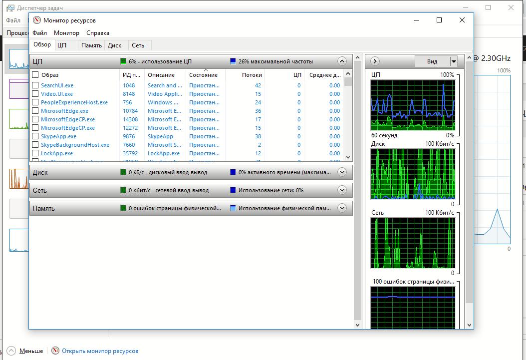 monitor-resursov